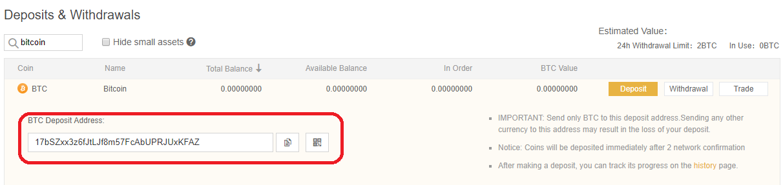 bitcoin înregistrează- te și lucrează nivelurile fibonacci în strategiile de opțiuni binare